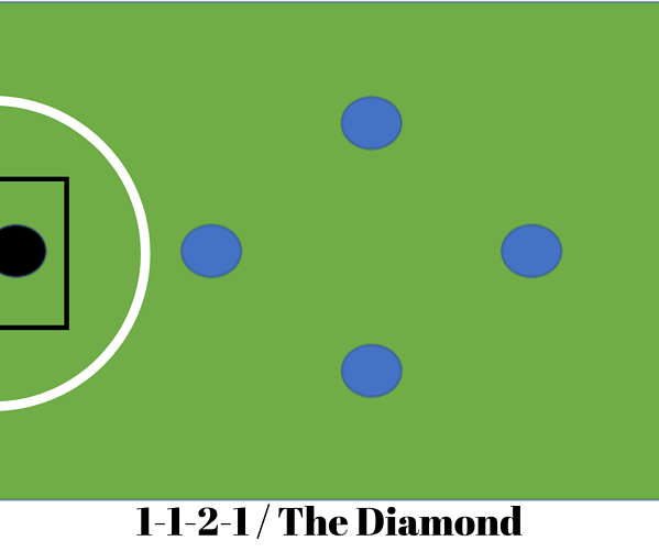 1-1-2-1 _ The Diamond-1