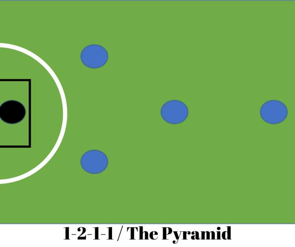 1-2-11 _ The Pyramid
