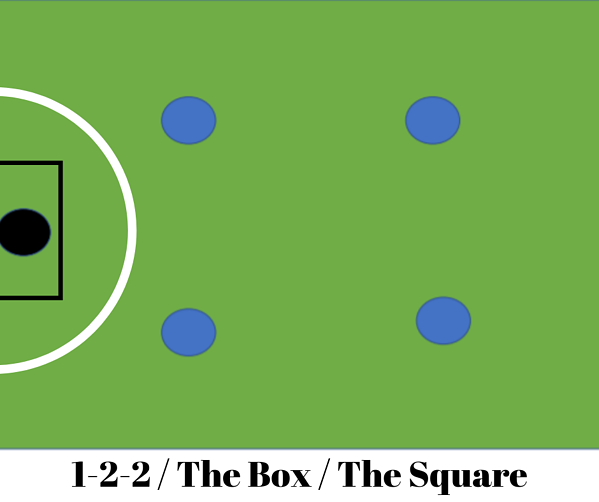1-2-2 _ The Box _ The Square